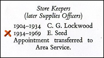 Store Keepers